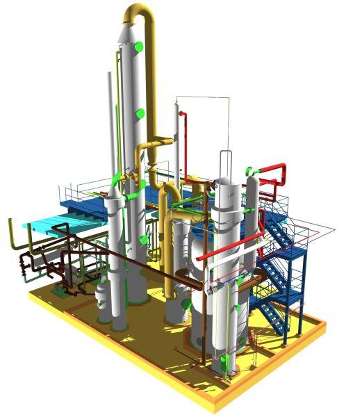 производства метанола в